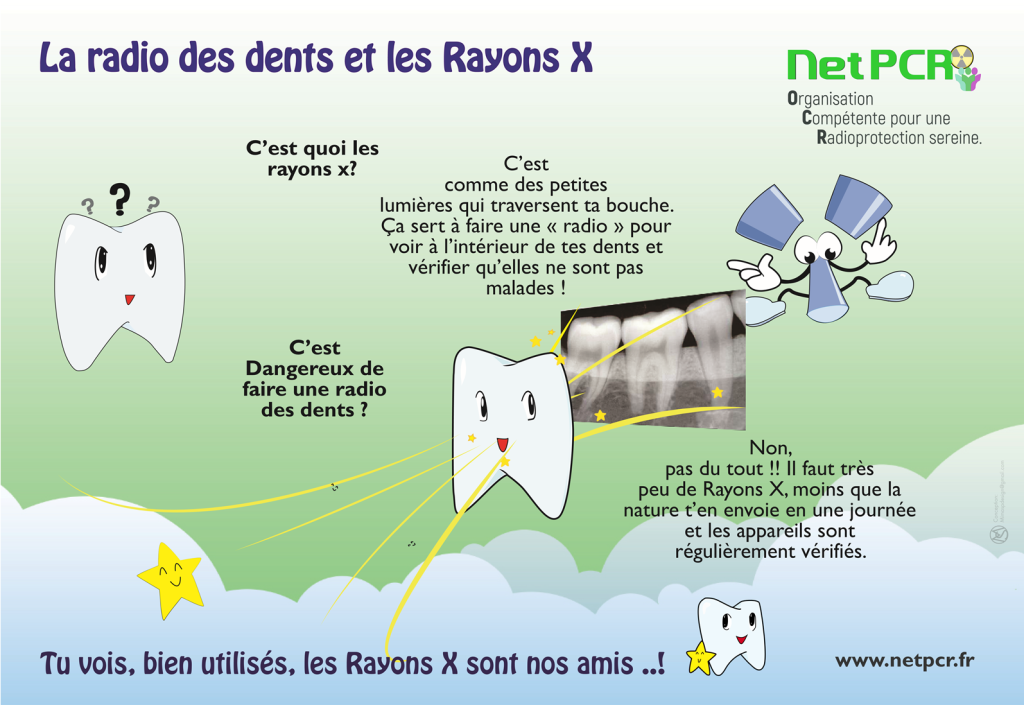 infographie netpcr rayonsx dentaire